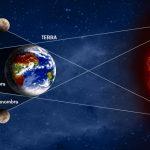 Eclissi totale di Luna, venerdì 27 luglio 2018
