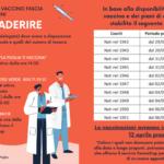 Piano di vaccinazione fascia d'età 70-79 anni: scopri come aderire